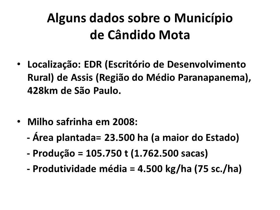 Alguns dados sobre o Município de Cândido Mota Localização: EDR (Escritório de Desenvolvimento Rural) de Assis (Região do Médio Paranapanema), 428km d
