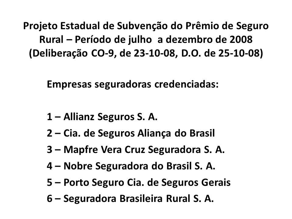 Projeto Estadual de Subvenção do Prêmio de Seguro Rural – Período de julho a dezembro de 2008 (Deliberação CO-9, de 23-10-08, D.O. de 25-10-08) Empres