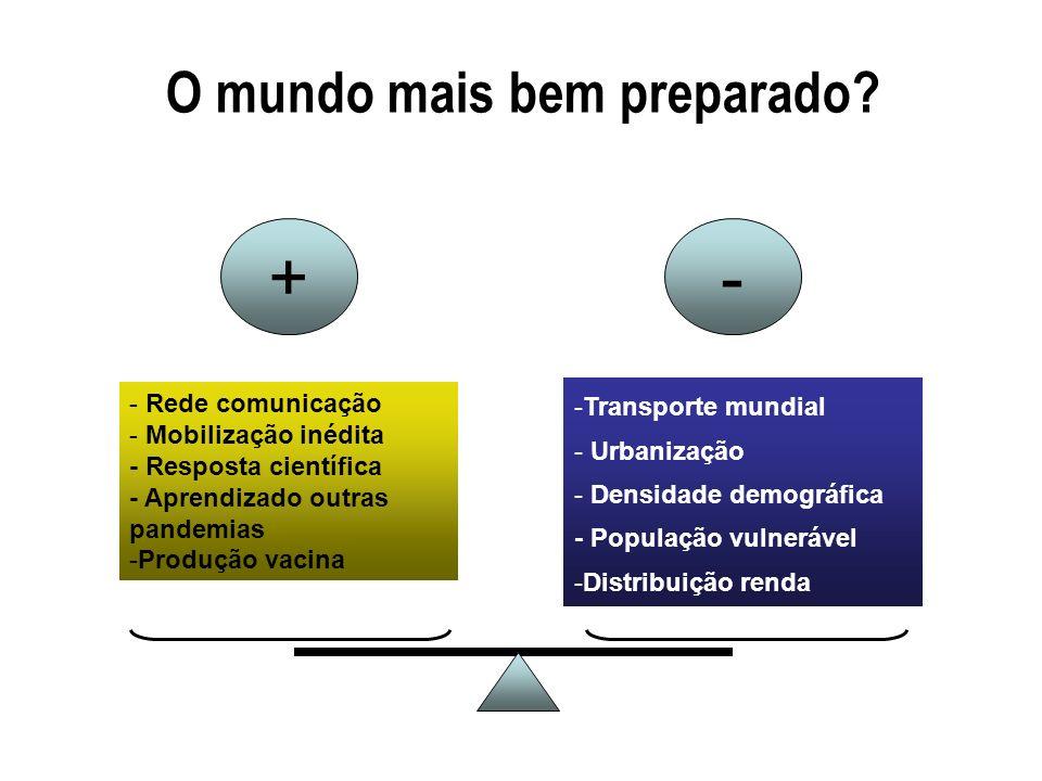 - Rede comunicação - Mobilização inédita - Resposta científica - Aprendizado outras pandemias -Produção vacina -Transporte mundial - Urbanização - Den