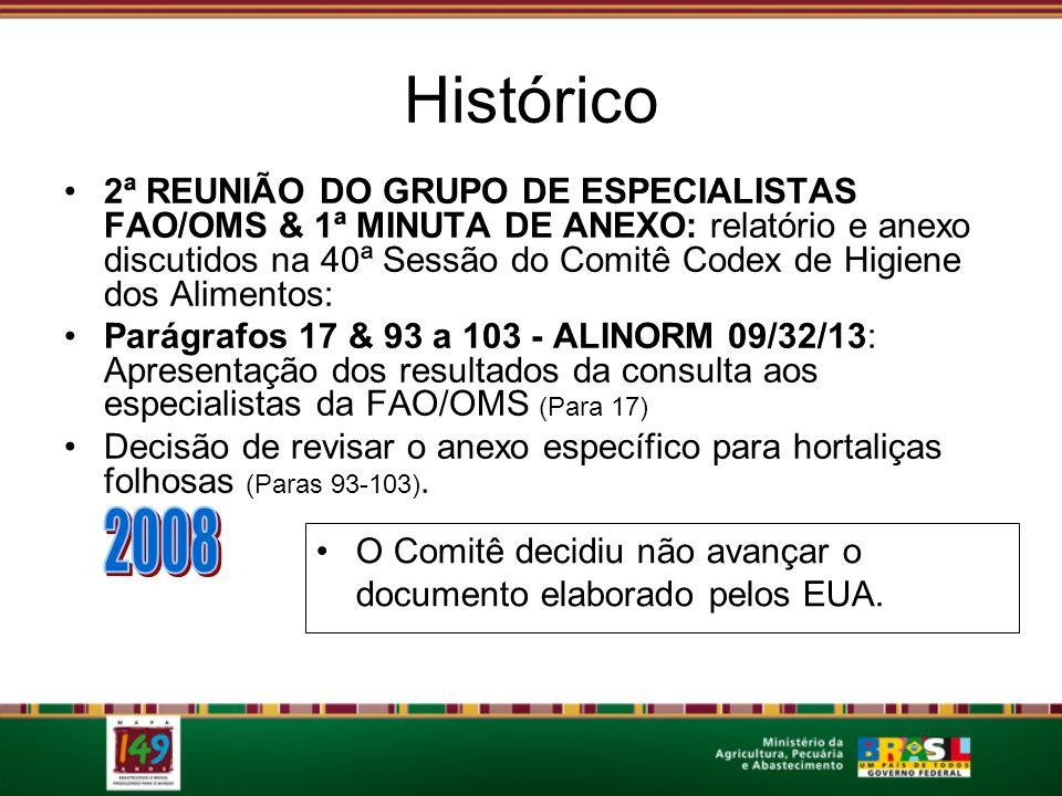Histórico 2ª REUNIÃO DO GRUPO DE ESPECIALISTAS FAO/OMS & 1ª MINUTA DE ANEXO: relatório e anexo discutidos na 40ª Sessão do Comitê Codex de Higiene dos