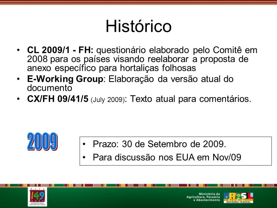 Histórico CL 2009/1 - FH: questionário elaborado pelo Comitê em 2008 para os países visando reelaborar a proposta de anexo específico para hortaliças