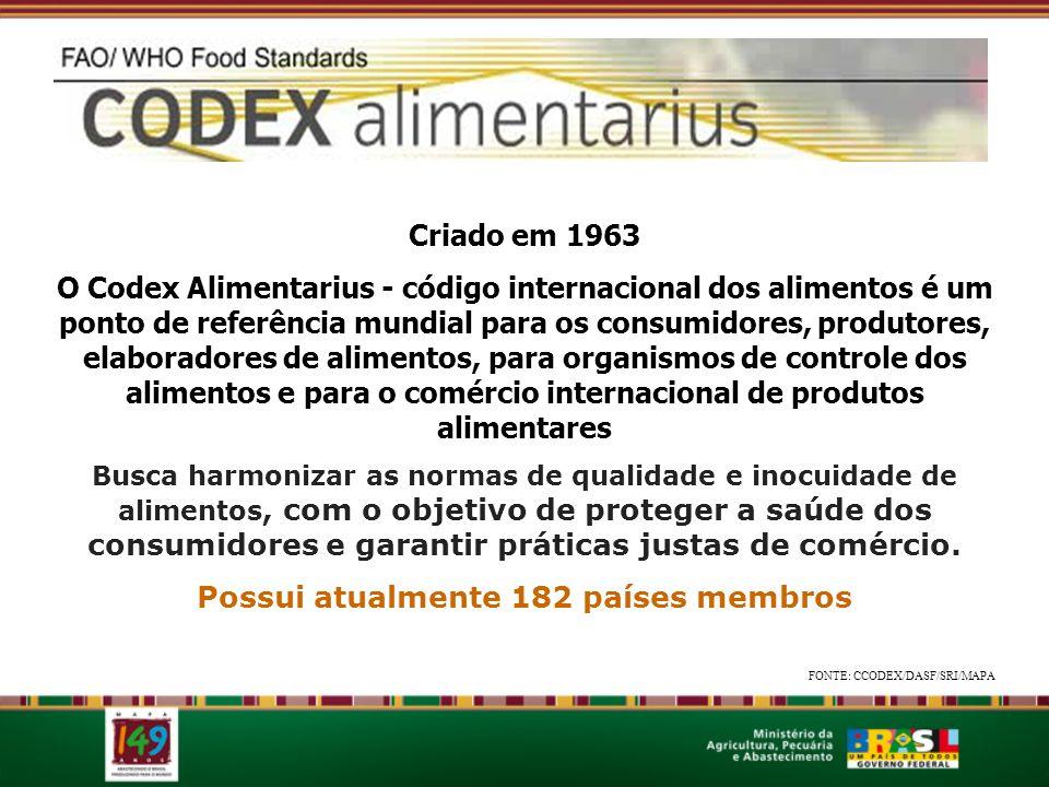 Criado em 1963 O Codex Alimentarius - código internacional dos alimentos é um ponto de referência mundial para os consumidores, produtores, elaborador
