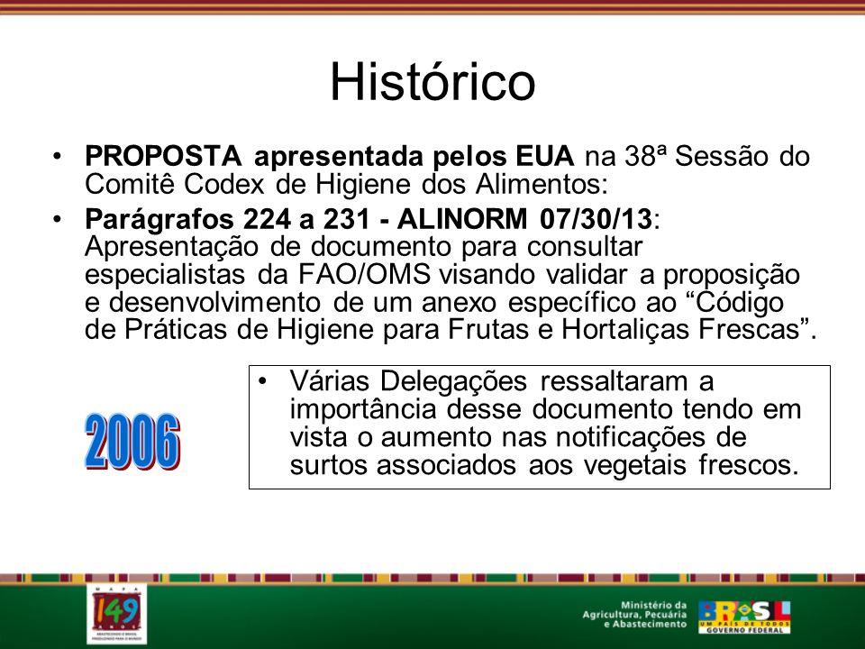 Histórico PROPOSTA apresentada pelos EUA na 38ª Sessão do Comitê Codex de Higiene dos Alimentos: Parágrafos 224 a 231 - ALINORM 07/30/13: Apresentação