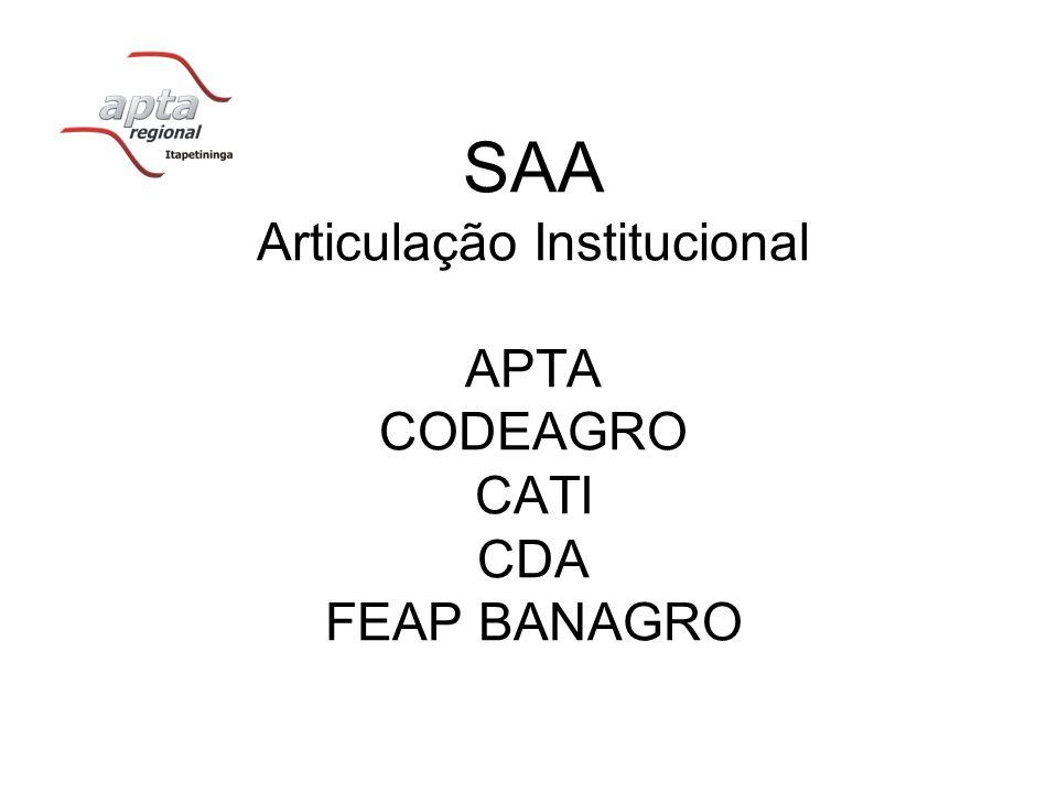 SAA Articulação Institucional APTA CODEAGRO CATI CDA FEAP BANAGRO