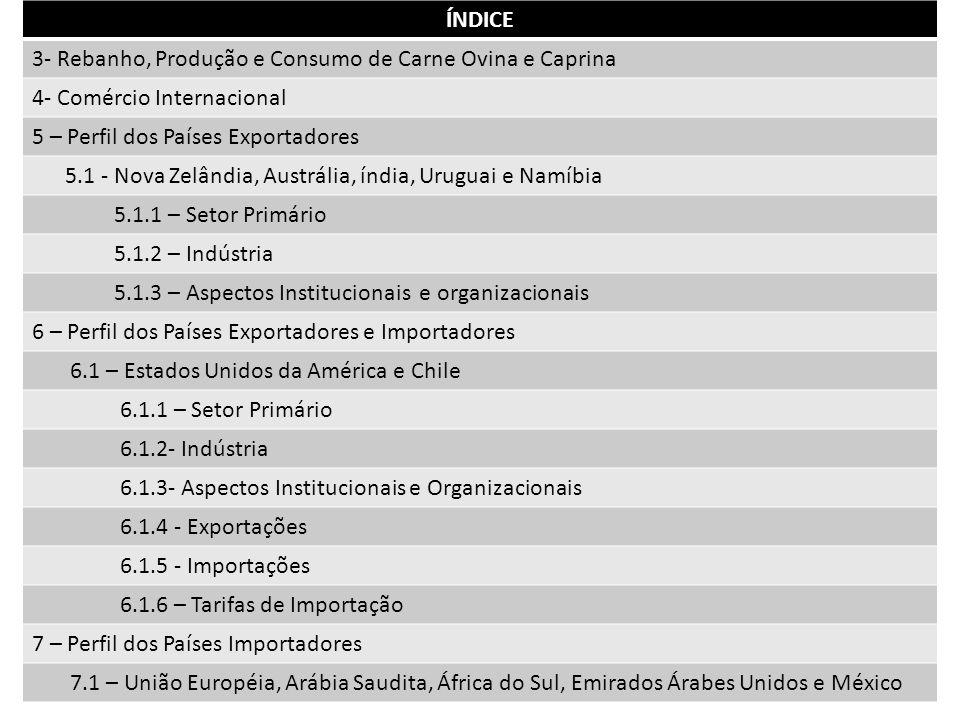 ÍNDICE 3- Rebanho, Produção e Consumo de Carne Ovina e Caprina 4- Comércio Internacional 5 – Perfil dos Países Exportadores 5.1 - Nova Zelândia, Austr