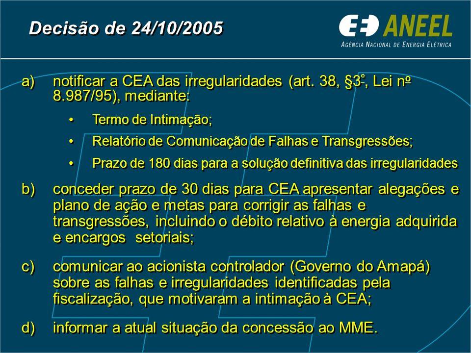 Decisão de 24/10/2005 a)notificar a CEA das irregularidades (art.