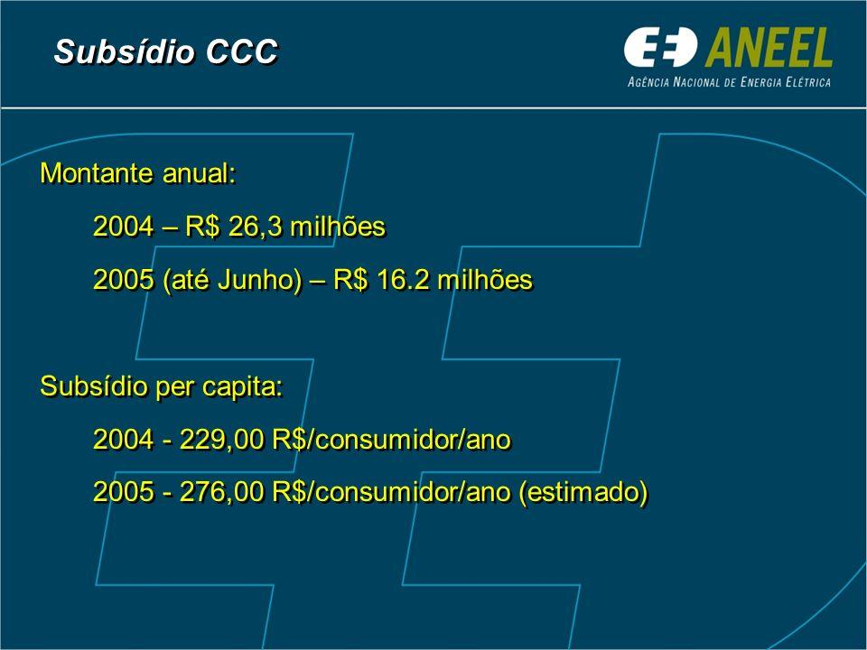 Subsídio CCC Montante anual: 2004 – R$ 26,3 milhões 2005 (até Junho) – R$ 16.2 milhões Subsídio per capita: 2004 - 229,00 R$/consumidor/ano 2005 - 276,00 R$/consumidor/ano (estimado) Montante anual: 2004 – R$ 26,3 milhões 2005 (até Junho) – R$ 16.2 milhões Subsídio per capita: 2004 - 229,00 R$/consumidor/ano 2005 - 276,00 R$/consumidor/ano (estimado)