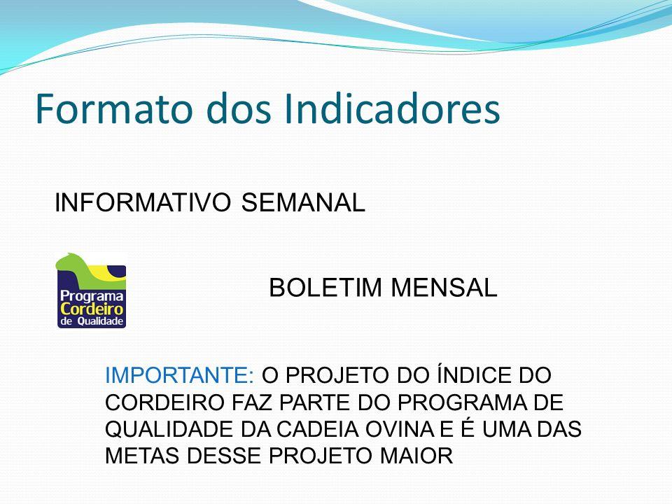 Análise de mercado REGIÃO PERÍODO 16/02/09 a 20/02/0923/0209 a 27/02/09 Preço vivo (R$/kg) Preço carcaça (R$/Kg) Variação (%)* Preço vivo (R$/kg) Preço carcaça (R$/Kg) Variação (%)* SÃO PAULO 3,608,000,003,608,000,00 SOROCABA 3,708,220,003,708,000,00 CAMPINAS 3,698,20-4,403,557,88-3,79 ARAÇATUBA 3,608,000,003,608,000,00 PRES.