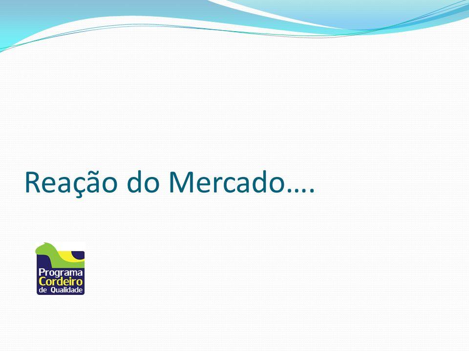 Convite: Participem do XIX Congresso Brasileiro de Zootecnia Local: Águas de Lindóia/SP Data: 18 a 22 de maio de 2009 Visitem o site: www.zootec.org.br www.zootec.org.br