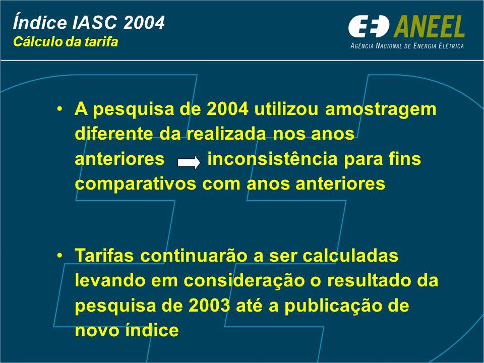 Índice IASC 2004 Cálculo da tarifa A pesquisa de 2004 utilizou amostragem diferente da realizada nos anos anteriores inconsistência para fins comparat