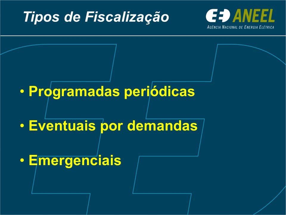 Programadas periódicas Eventuais por demandas Emergenciais Tipos de Fiscalização