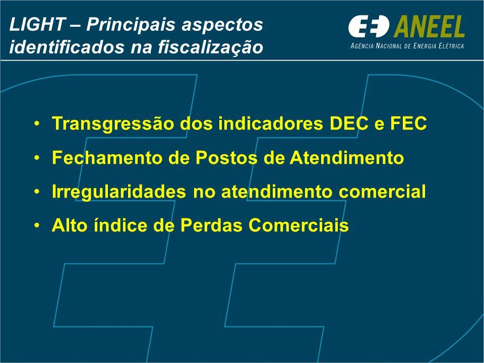 LIGHT – Principais aspectos identificados na fiscalização Transgressão dos indicadores DEC e FEC Fechamento de Postos de Atendimento Irregularidades n