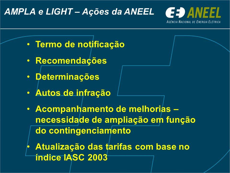AMPLA e LIGHT – Ações da ANEEL Termo de notificação Recomendações Determinações Autos de infração Acompanhamento de melhorias – necessidade de ampliaç
