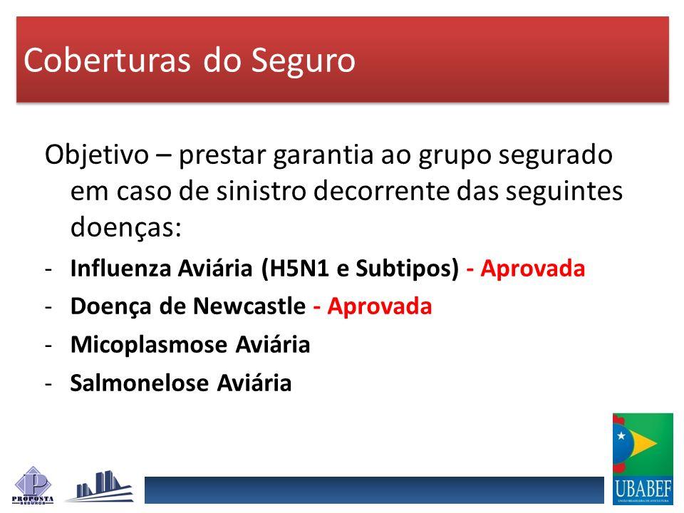 Objetivo – prestar garantia ao grupo segurado em caso de sinistro decorrente das seguintes doenças: -Influenza Aviária (H5N1 e Subtipos) - Aprovada -D
