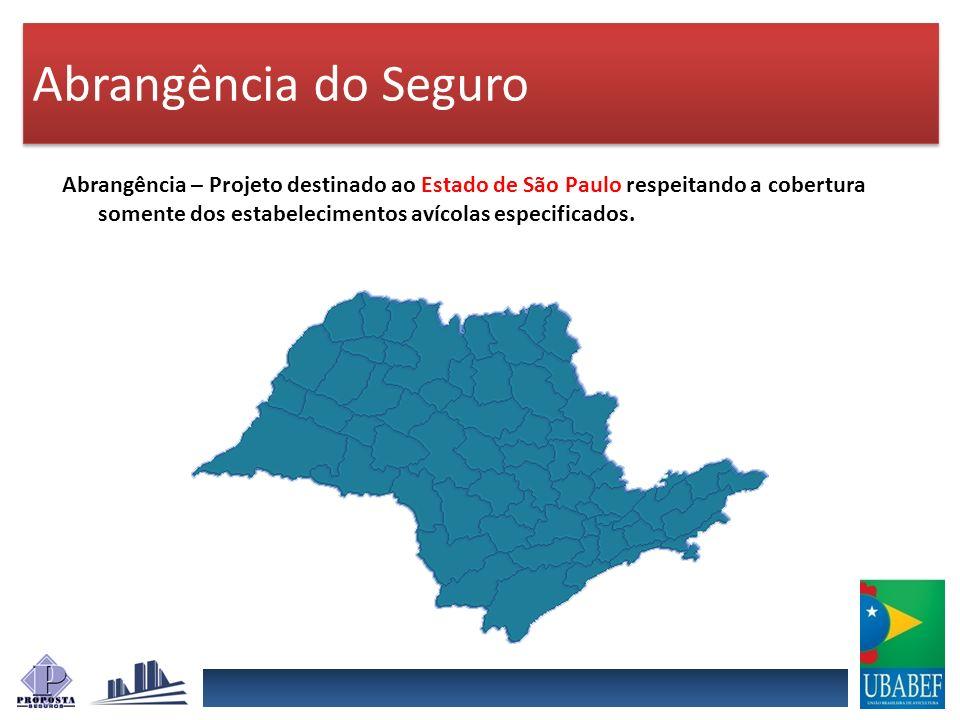 Abrangência do Seguro Abrangência – Projeto destinado ao Estado de São Paulo respeitando a cobertura somente dos estabelecimentos avícolas especificad