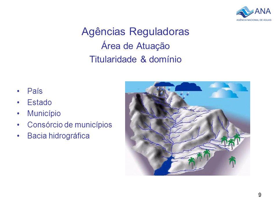 10 Agências Reguladoras Governabilidade Único regulador ou colegiado Reguladores confirmados pelo Parlamento.