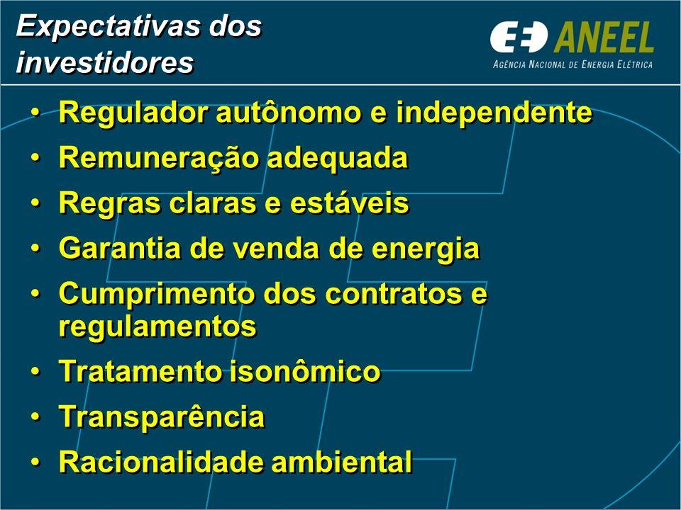 Expectativas dos investidores Regulador autônomo e independente Remuneração adequada Regras claras e estáveis Garantia de venda de energia Cumprimento