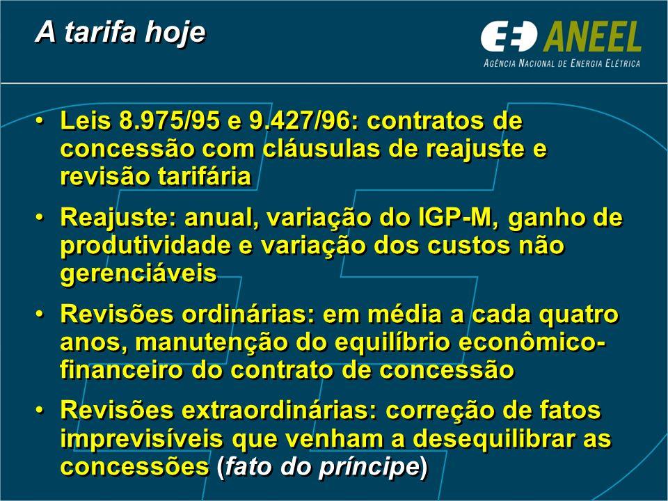 Leis 8.975/95 e 9.427/96: contratos de concessão com cláusulas de reajuste e revisão tarifária Reajuste: anual, variação do IGP-M, ganho de produtividade e variação dos custos não gerenciáveis Revisões ordinárias: em média a cada quatro anos, manutenção do equilíbrio econômico- financeiro do contrato de concessão Revisões extraordinárias: correção de fatos imprevisíveis que venham a desequilibrar as concessões (fato do príncipe) Leis 8.975/95 e 9.427/96: contratos de concessão com cláusulas de reajuste e revisão tarifária Reajuste: anual, variação do IGP-M, ganho de produtividade e variação dos custos não gerenciáveis Revisões ordinárias: em média a cada quatro anos, manutenção do equilíbrio econômico- financeiro do contrato de concessão Revisões extraordinárias: correção de fatos imprevisíveis que venham a desequilibrar as concessões (fato do príncipe) A tarifa hoje