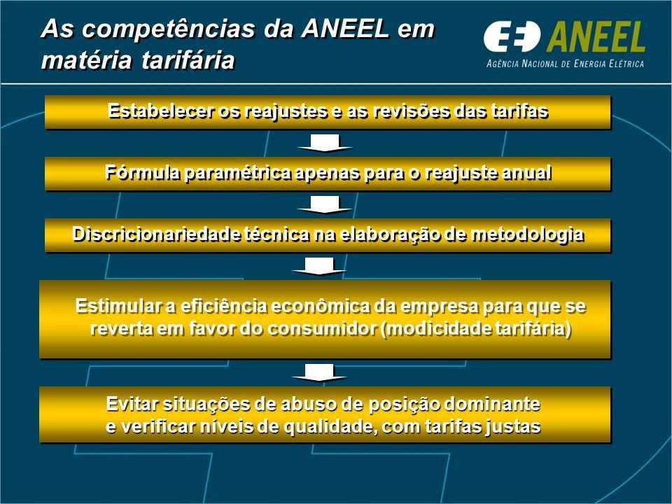 As competências da ANEEL em matéria tarifária Estabelecer os reajustes e as revisões das tarifas Fórmula paramétrica apenas para o reajuste anual Disc