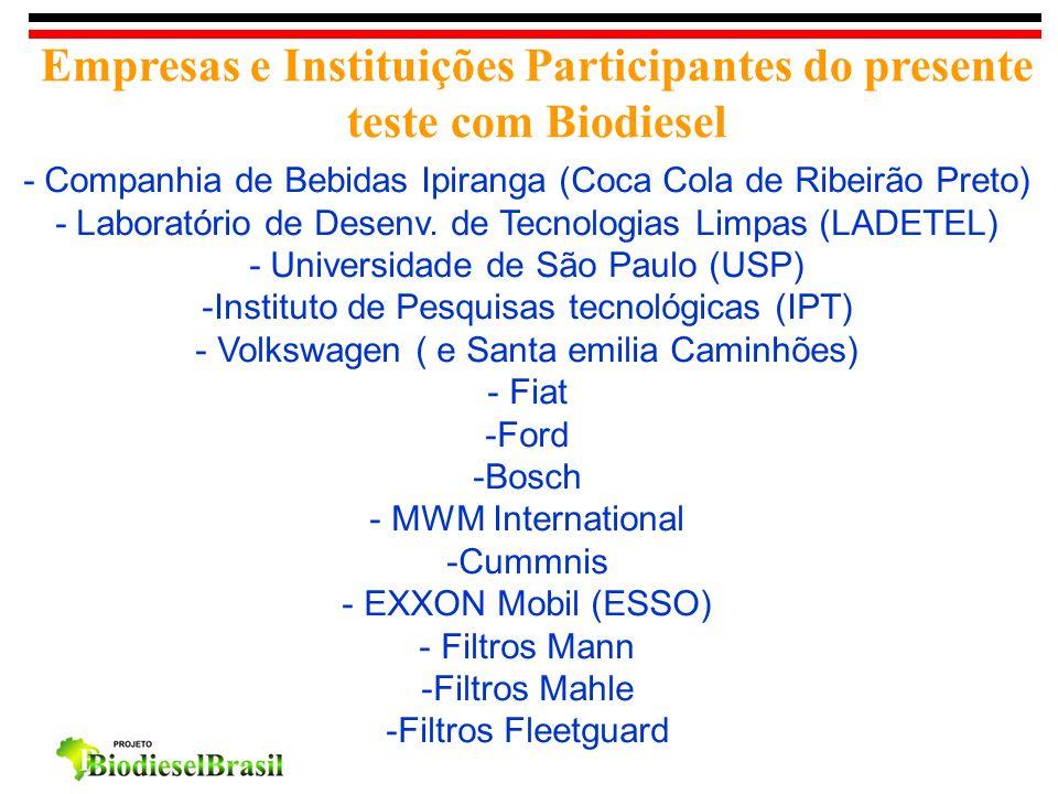 Empresas e Instituições Participantes do presente teste com Biodiesel - Companhia de Bebidas Ipiranga (Coca Cola de Ribeirão Preto) - Laboratório de D