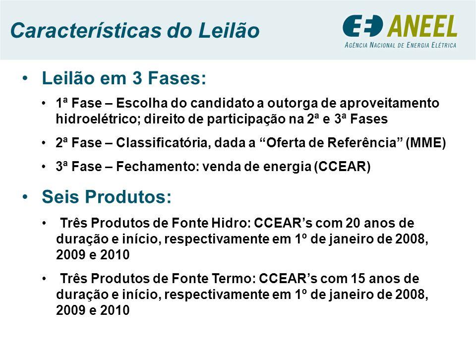 Características do Leilão Leilão em 3 Fases: 1ª Fase – Escolha do candidato a outorga de aproveitamento hidroelétrico; direito de participação na 2ª e 3ª Fases 2ª Fase – Classificatória, dada a Oferta de Referência (MME) 3ª Fase – Fechamento: venda de energia (CCEAR) Seis Produtos: Três Produtos de Fonte Hidro: CCEARs com 20 anos de duração e início, respectivamente em 1º de janeiro de 2008, 2009 e 2010 Três Produtos de Fonte Termo: CCEARs com 15 anos de duração e início, respectivamente em 1º de janeiro de 2008, 2009 e 2010