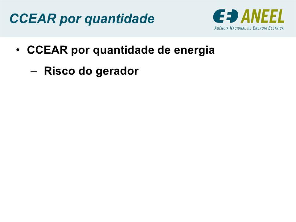 CCEAR por quantidade CCEAR por quantidade de energia –Risco do gerador