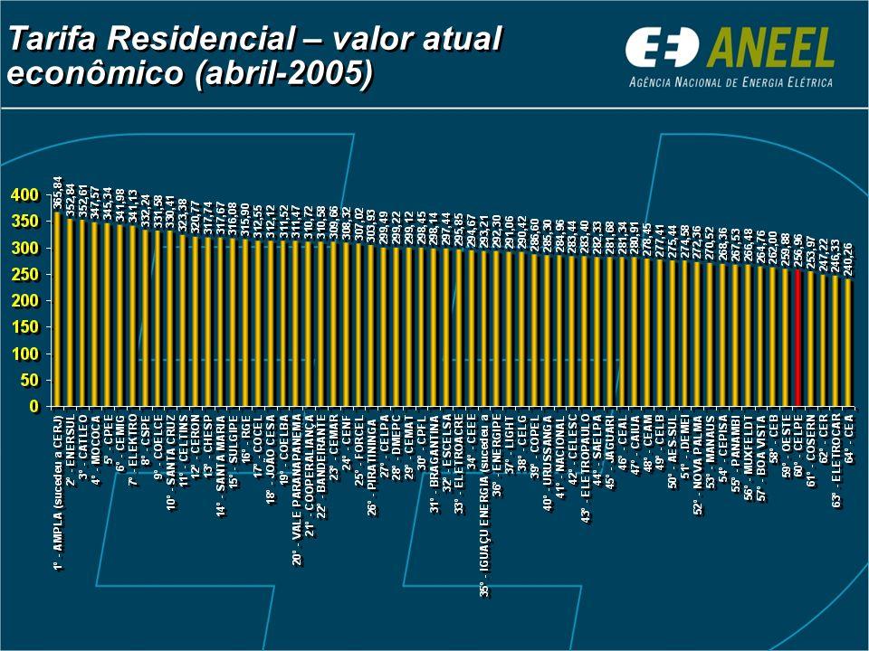 Tarifa Residencial – valor atual econômico (abril-2005)