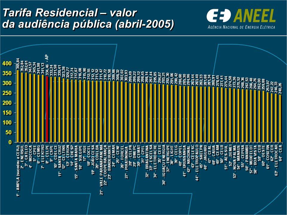 Tarifa Residencial – valor da audiência pública (abril-2005) - AP