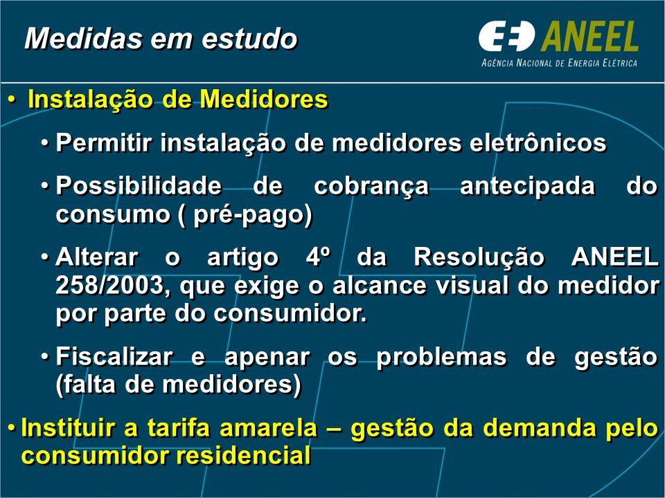 Instalação de Medidores Permitir instalação de medidores eletrônicos Possibilidade de cobrança antecipada do consumo ( pré-pago) Alterar o artigo 4º d