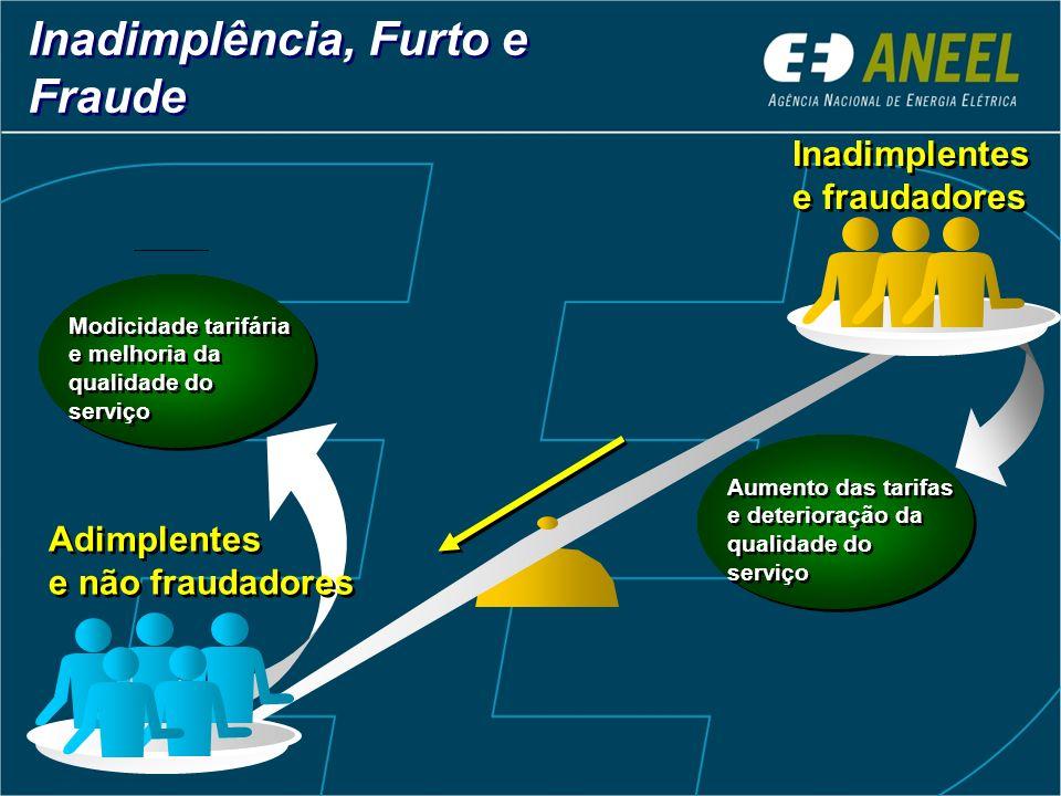 Aumento das tarifas e deterioração da qualidade do serviço Modicidade tarifária e melhoria da qualidade do serviço Inadimplência, Furto e Fraude Adimp