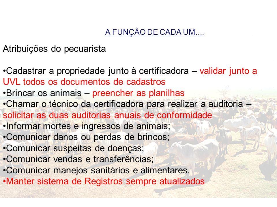 A FUNÇÃO DE CADA UM.... Atribuições do pecuarista Cadastrar a propriedade junto à certificadora – validar junto a UVL todos os documentos de cadastros