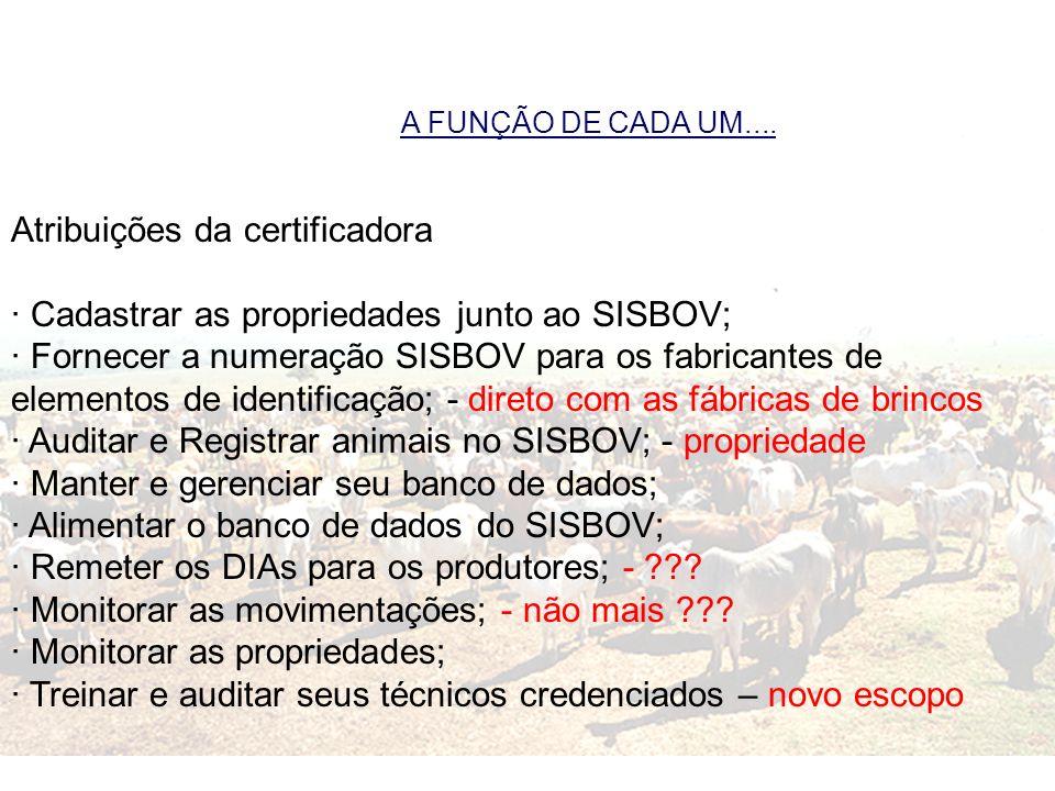 A FUNÇÃO DE CADA UM.... Atribuições da certificadora · Cadastrar as propriedades junto ao SISBOV; · Fornecer a numeração SISBOV para os fabricantes de