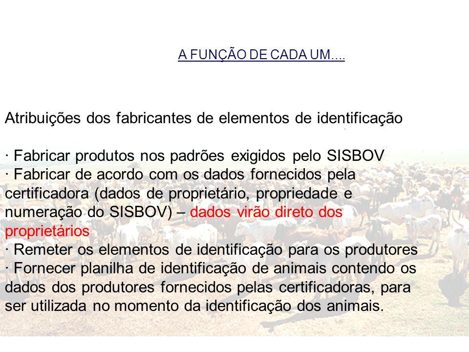 A FUNÇÃO DE CADA UM.... Atribuições dos fabricantes de elementos de identificação · Fabricar produtos nos padrões exigidos pelo SISBOV · Fabricar de a