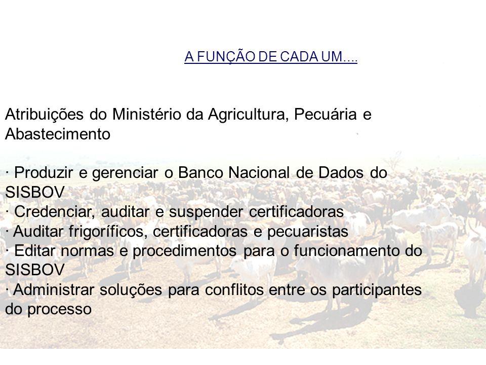 A FUNÇÃO DE CADA UM.... Atribuições do Ministério da Agricultura, Pecuária e Abastecimento · Produzir e gerenciar o Banco Nacional de Dados do SISBOV