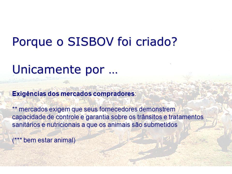 Porque o SISBOV foi criado? Unicamente por … Exigências dos mercados compradores: ** mercados exigem que seus fornecedores demonstrem capacidade de co