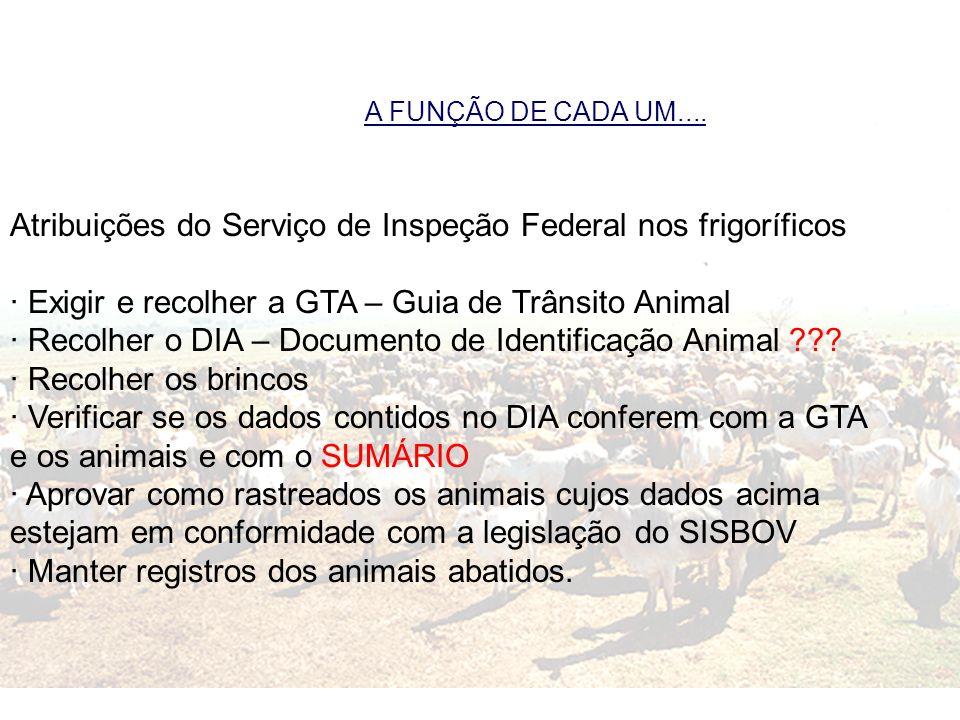 A FUNÇÃO DE CADA UM.... Atribuições do Serviço de Inspeção Federal nos frigoríficos · Exigir e recolher a GTA – Guia de Trânsito Animal · Recolher o D