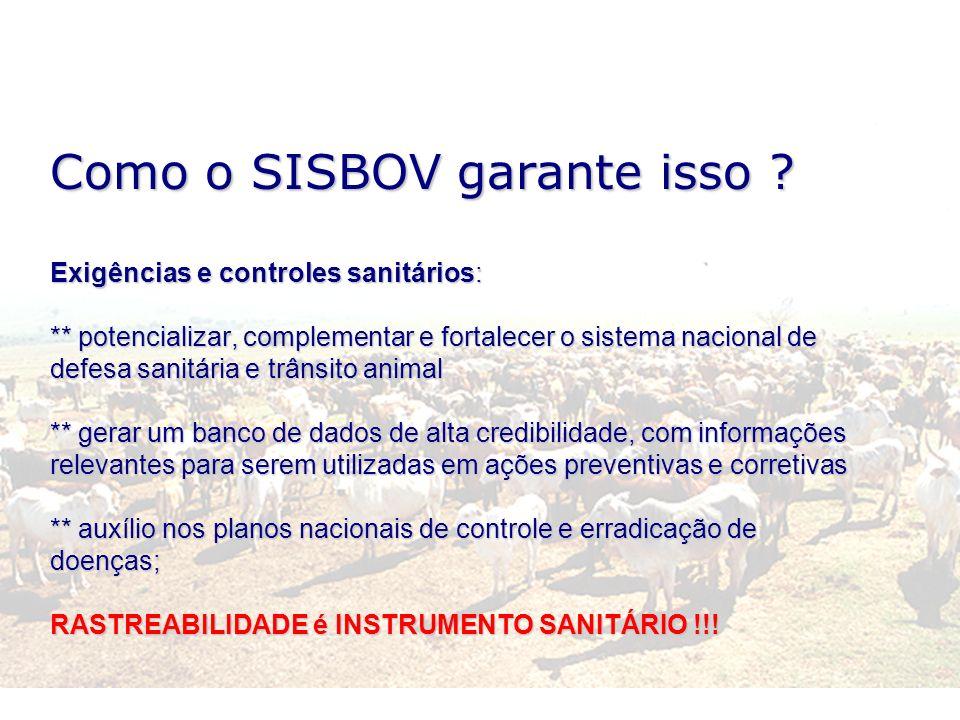 Como o SISBOV garante isso ? Exigências e controles sanitários: ** potencializar, complementar e fortalecer o sistema nacional de defesa sanitária e t