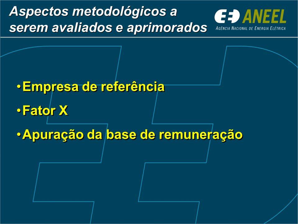 Empresa de referência Fator X Apuração da base de remuneração Empresa de referência Fator X Apuração da base de remuneração Aspectos metodológicos a serem avaliados e aprimorados