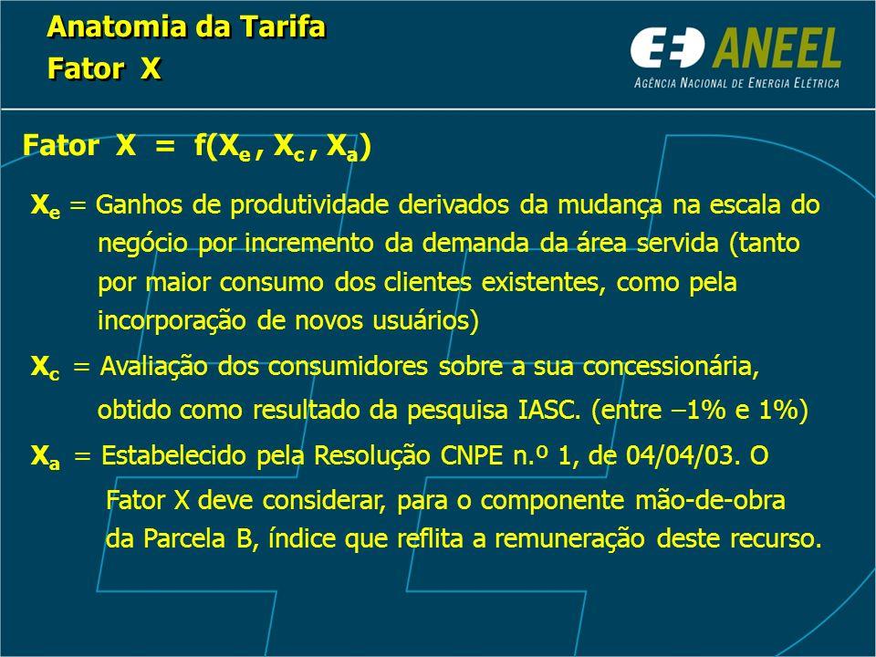 Anatomia da Tarifa Fator X Anatomia da Tarifa Fator X X e = Ganhos de produtividade derivados da mudança na escala do negócio por incremento da demand