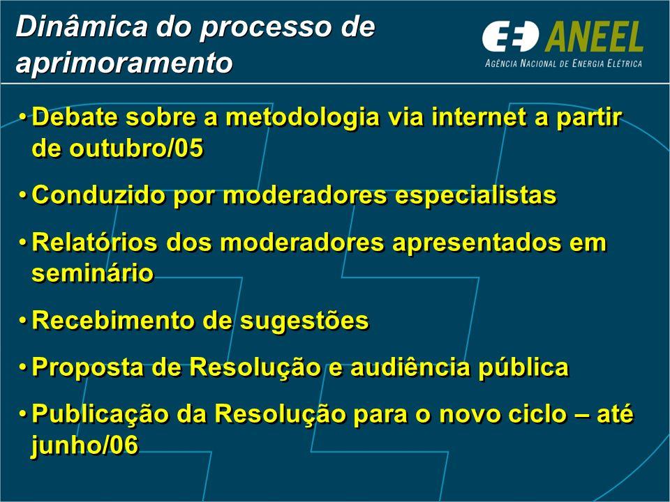 Dinâmica do processo de aprimoramento Debate sobre a metodologia via internet a partir de outubro/05 Conduzido por moderadores especialistas Relatório
