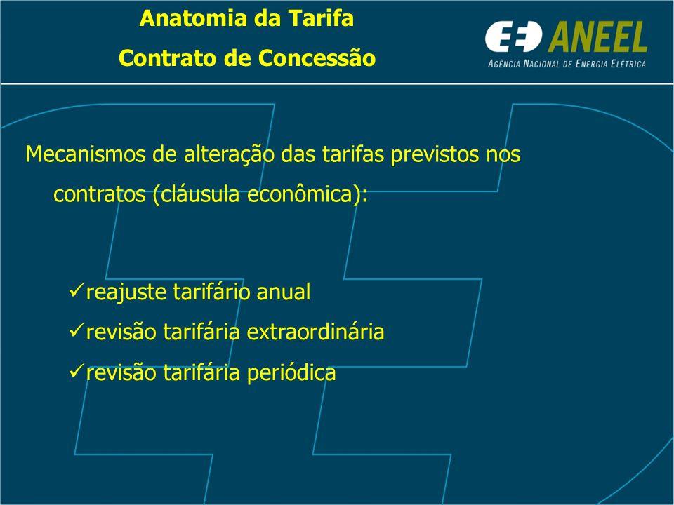 Anatomia da Tarifa Contrato de Concessão Mecanismos de alteração das tarifas previstos nos contratos (cláusula econômica): reajuste tarifário anual re