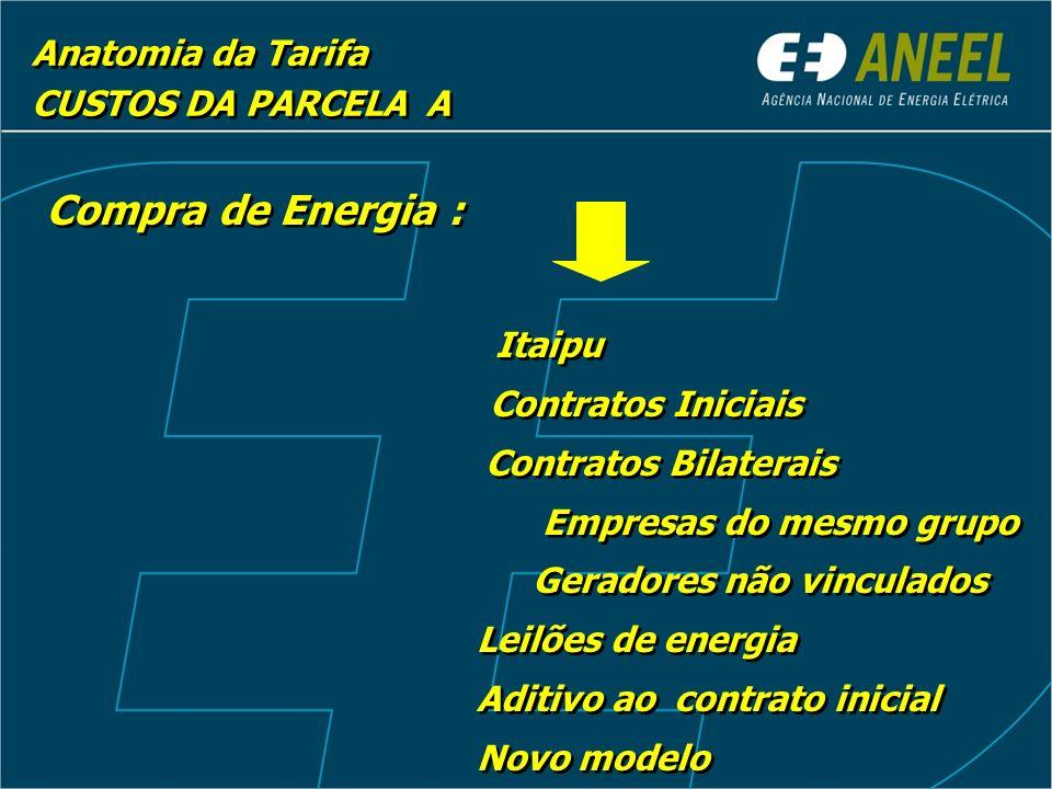 Anatomia da Tarifa CUSTOS DA PARCELA A Anatomia da Tarifa CUSTOS DA PARCELA A Compra de Energia : Itaipu Contratos Iniciais Contratos Bilaterais Empre