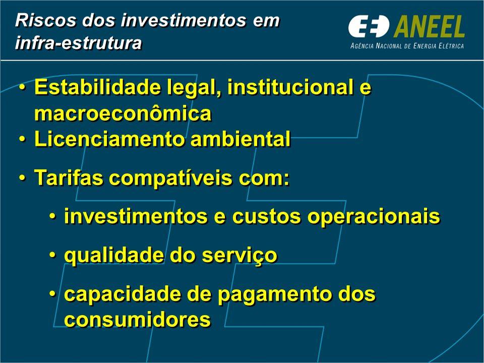 Estabilidade legal, institucional e macroeconômica Licenciamento ambiental Tarifas compatíveis com: investimentos e custos operacionais qualidade do s