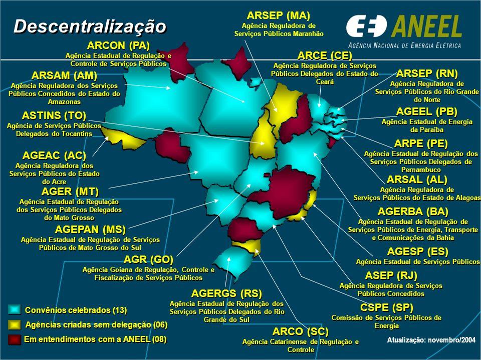 Descentralização Convênios celebrados (13) Agências criadas sem delegação (06) Em entendimentos com a ANEEL (08) ARCE (CE) Agência Reguladora de Servi