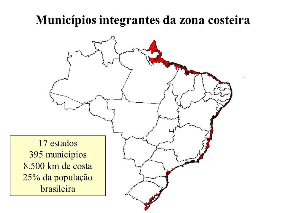 Municípios integrantes da zona costeira 17 estados 395 municípios 8.500 km de costa 25% da população brasileira