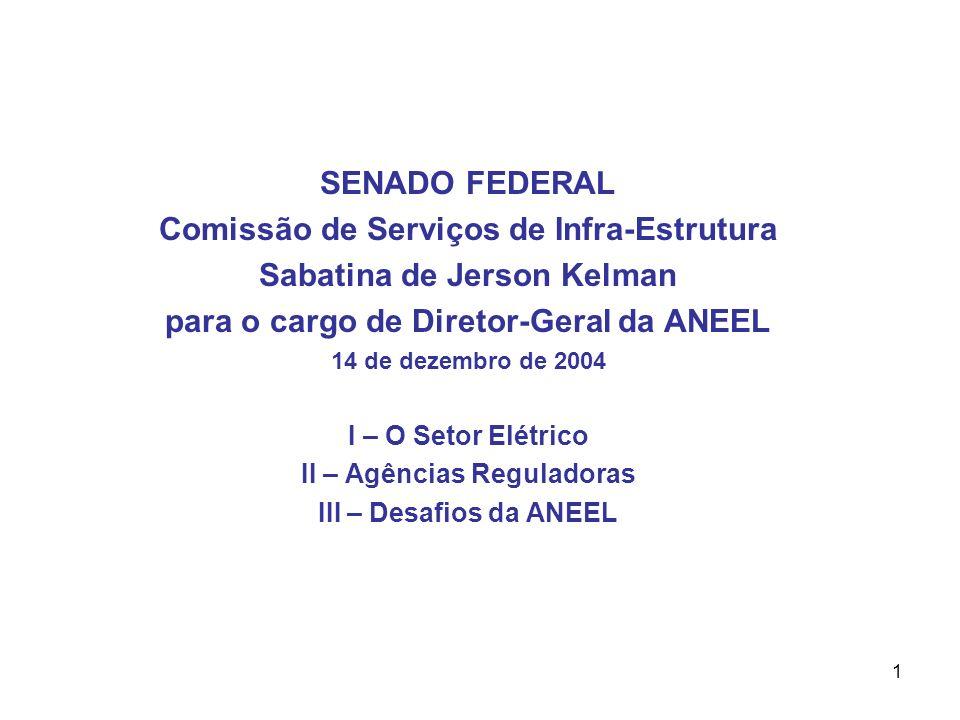 1 SENADO FEDERAL Comissão de Serviços de Infra-Estrutura Sabatina de Jerson Kelman para o cargo de Diretor-Geral da ANEEL 14 de dezembro de 2004 I – O Setor Elétrico II – Agências Reguladoras III – Desafios da ANEEL