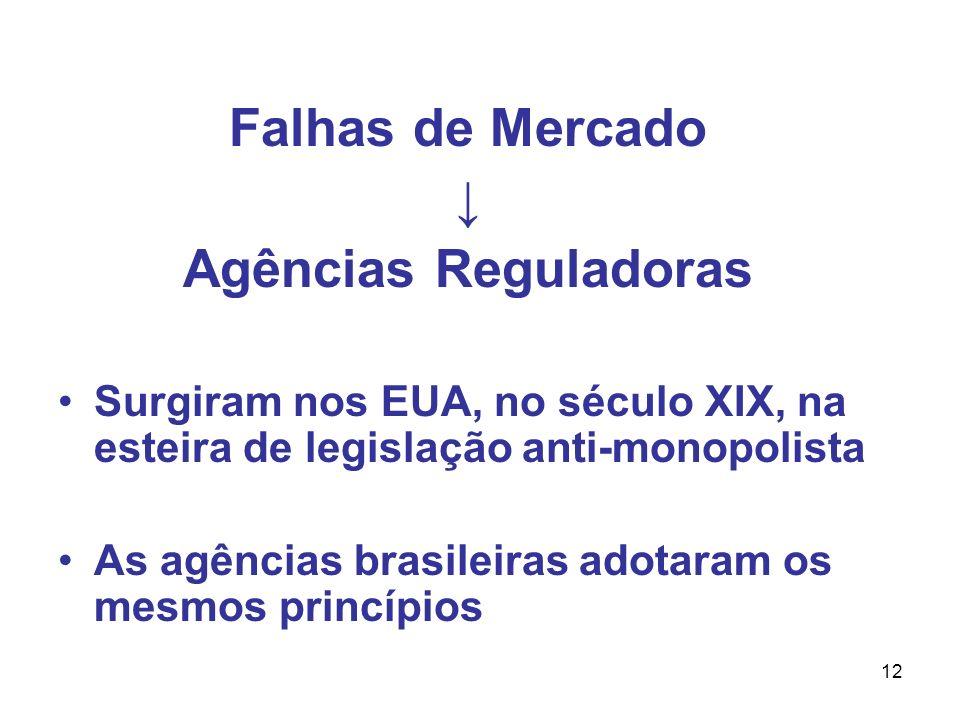 12 Falhas de Mercado Agências Reguladoras Surgiram nos EUA, no século XIX, na esteira de legislação anti-monopolista As agências brasileiras adotaram os mesmos princípios