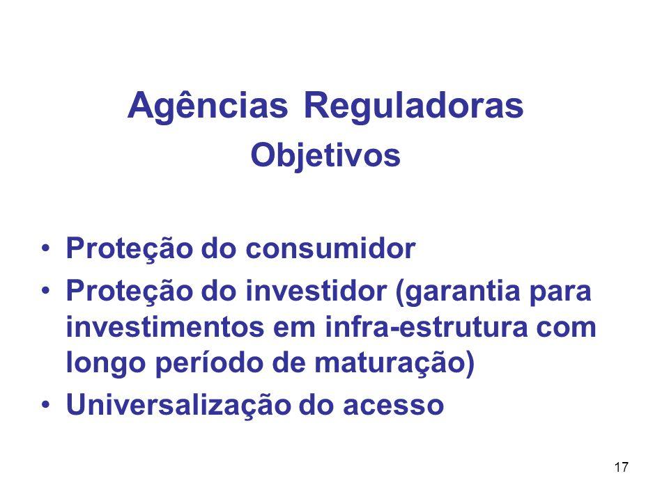 17 Agências Reguladoras Objetivos Proteção do consumidor Proteção do investidor (garantia para investimentos em infra-estrutura com longo período de maturação) Universalização do acesso