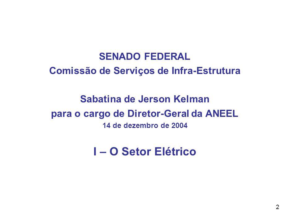 2 SENADO FEDERAL Comissão de Serviços de Infra-Estrutura Sabatina de Jerson Kelman para o cargo de Diretor-Geral da ANEEL 14 de dezembro de 2004 I – O Setor Elétrico
