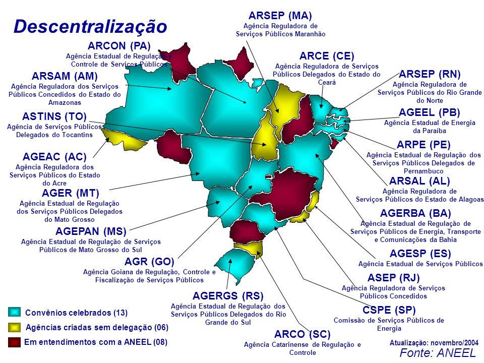 Descentralização Convênios celebrados (13) Agências criadas sem delegação (06) Em entendimentos com a ANEEL (08) ARCE (CE) Agência Reguladora de Serviços Públicos Delegados do Estado do Ceará ARSEP (RN) Agência Reguladora de Serviços Públicos do Rio Grande do Norte AGERBA (BA) Agência Estadual de Regulação de Serviços Públicos de Energia, Transporte e Comunicações da Bahia CSPE (SP) Comissão de Serviços Públicos de Energia AGER (MT) Agência Estadual de Regulação dos Serviços Públicos Delegados do Mato Grosso AGESP (ES) Agência Estadual de Serviços Públicos ARCO (SC) Agência Catarinense de Regulação e Controle AGR (GO) Agência Goiana de Regulação, Controle e Fiscalização de Serviços Públicos ARPE (PE) Agência Estadual de Regulação dos Serviços Públicos Delegados de Pernambuco AGEAC (AC) Agência Reguladora dos Serviços Públicos do Estado do Acre ASTINS (TO) Agência de Serviços Públicos Delegados do Tocantins ARSAM (AM) Agência Reguladora dos Serviços Públicos Concedidos do Estado do Amazonas ASEP (RJ) Agência Reguladora de Serviços Públicos Concedidos AGERGS (RS) Agência Estadual de Regulação dos Serviços Públicos Delegados do Rio Grande do Sul AGEPAN (MS) Agência Estadual de Regulação de Serviços Públicos de Mato Grosso do Sul AGEEL (PB) Agência Estadual de Energia da Paraíba ARSAL (AL) Agência Reguladora de Serviços Públicos do Estado de Alagoas ARSEP (MA) Agência Reguladora de Serviços Públicos Maranhão Atualização: novembro/2004 ARCON (PA) Agência Estadual de Regulação e Controle de Serviços Públicos Fonte: ANEEL
